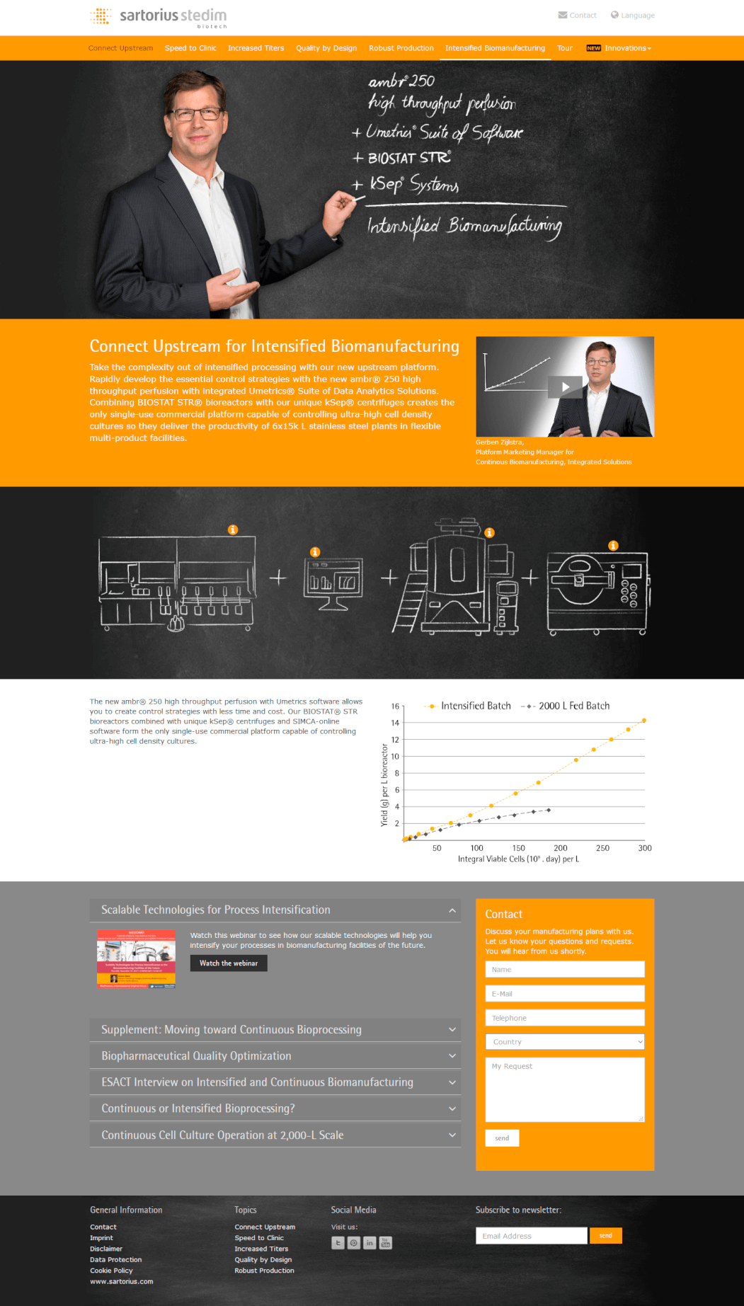Sartorius Connect-Upstream | Page